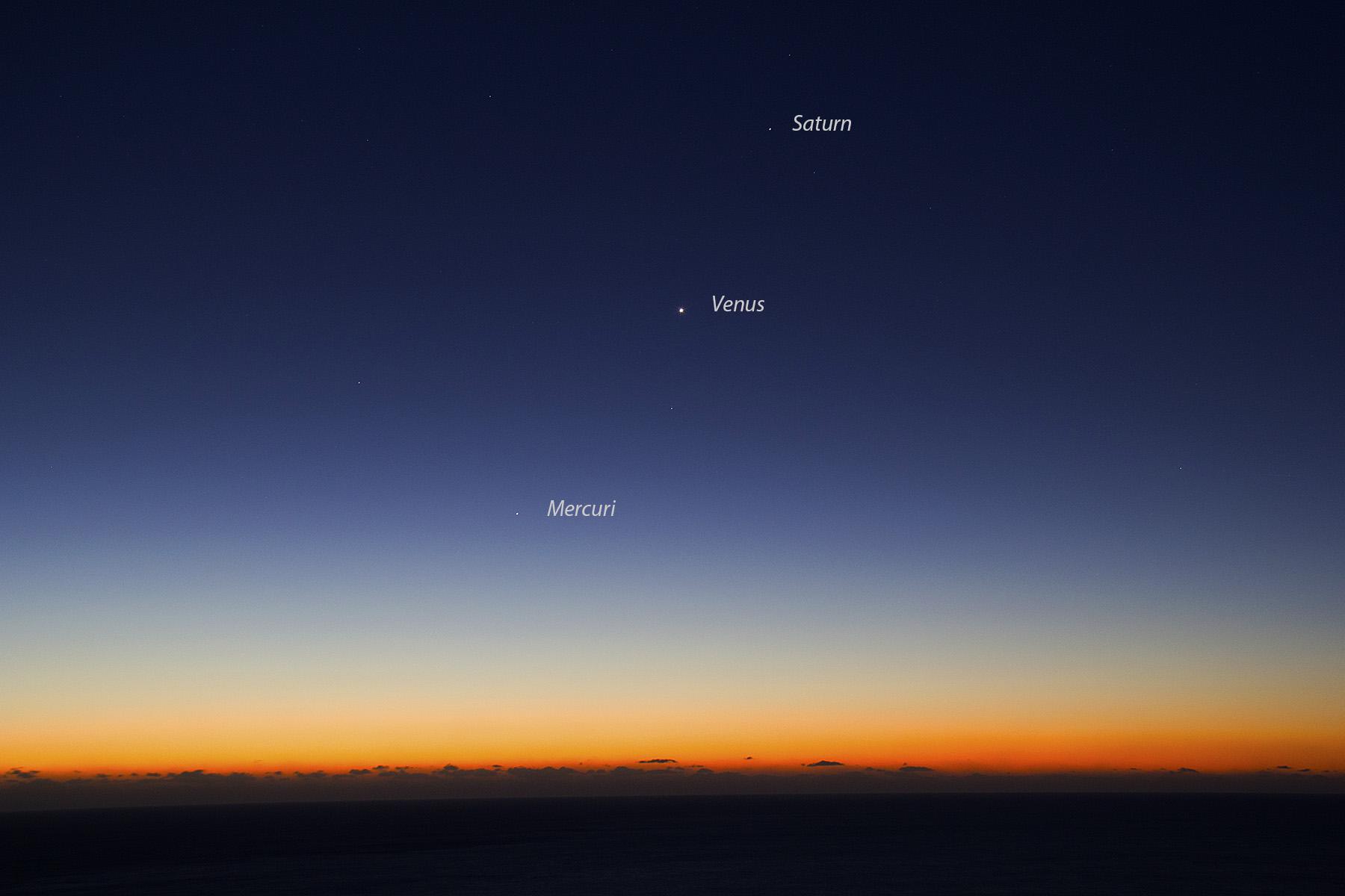 Conjunció Mercuri, Venus i Saturn amb noms