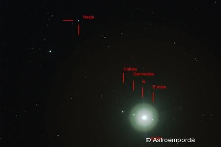 Conjunció Júpiter - Neptú
