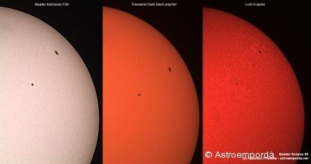 Comparativa de filtres solars