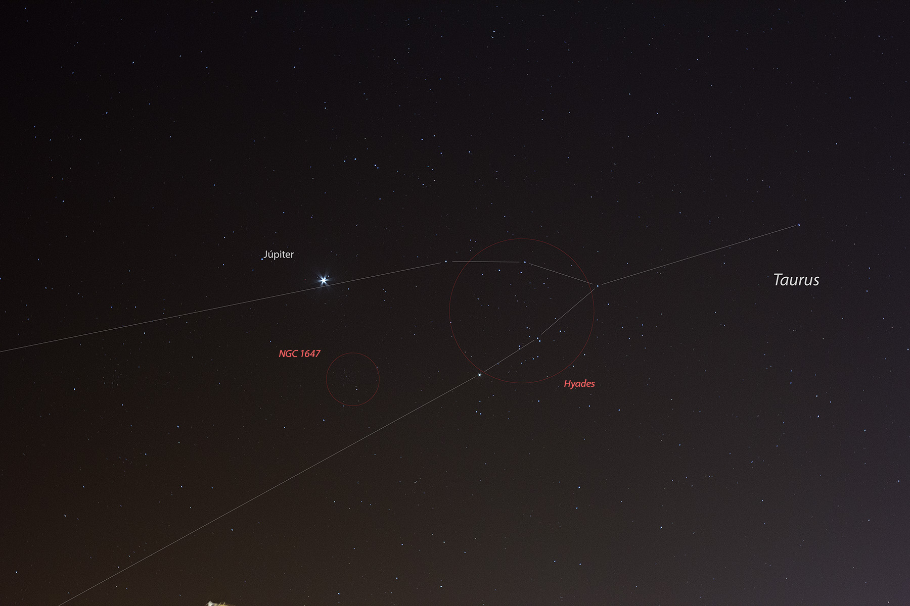 Júpiter a Taurus