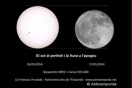 La lluna al perigeu comparada amb el sol
