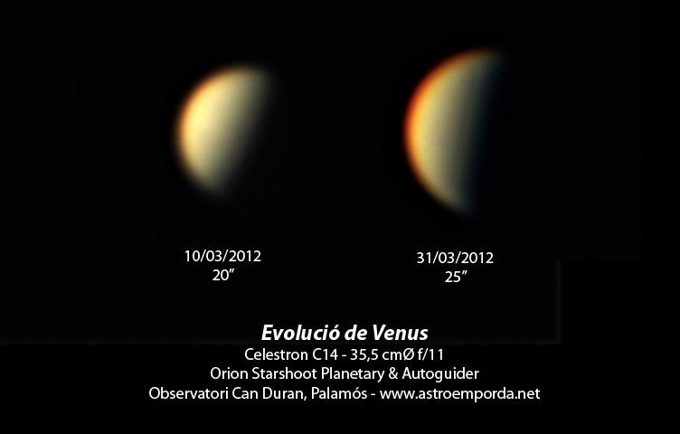 Comparativa de la mida de Venus