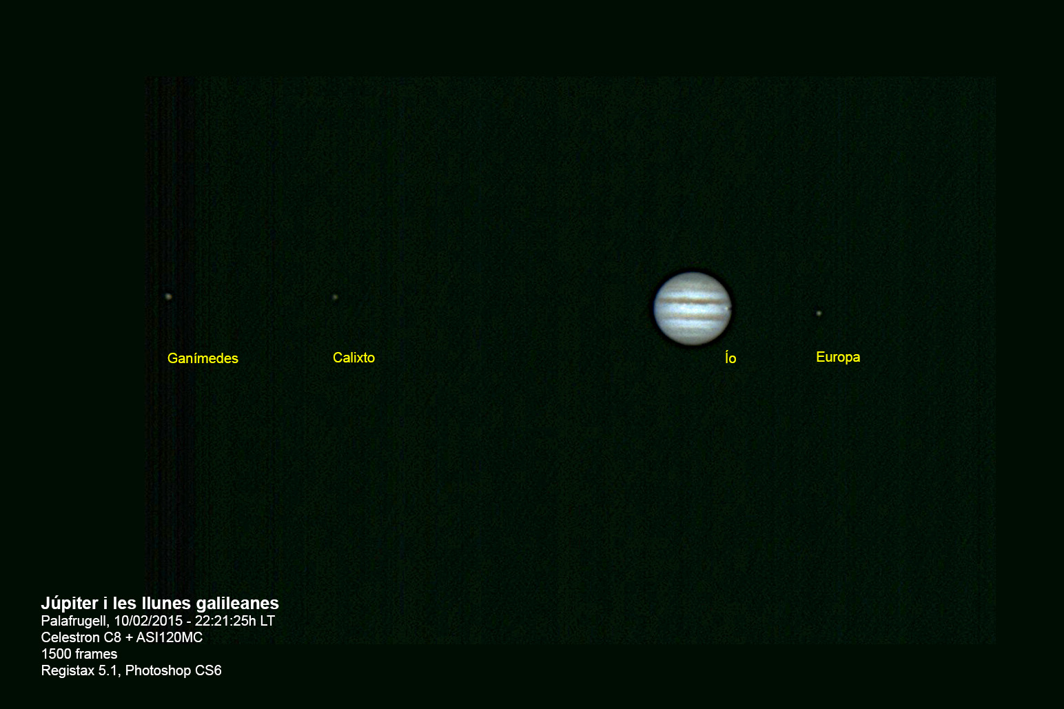Júpiter i les seves llunes