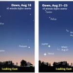 Conjuncions planetàries