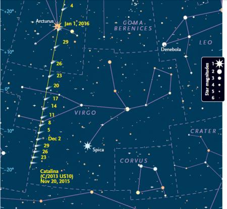 Sky&telescope