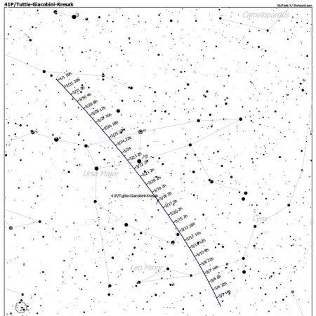 Localització del 41/P creuant la Óssa Major (http://cometografia.es)