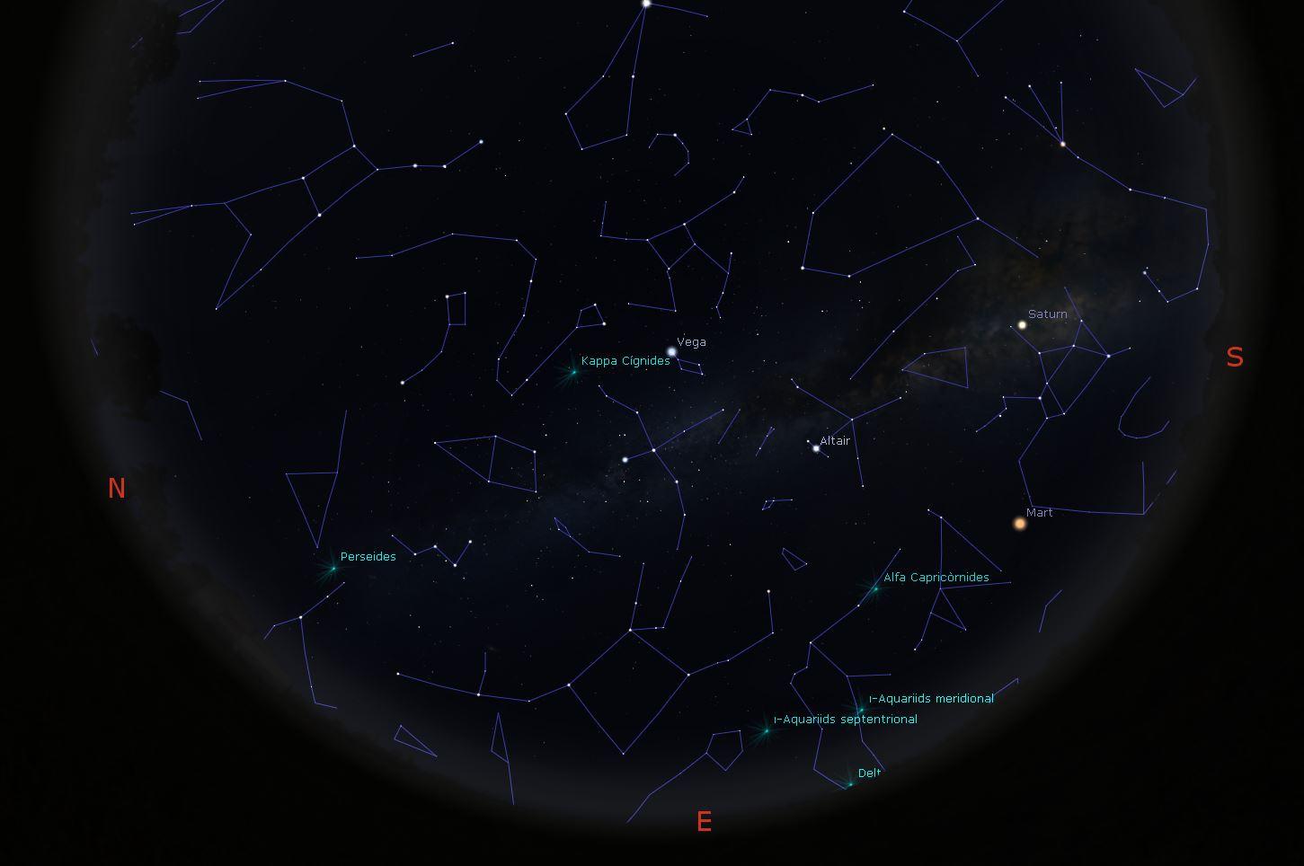 Mapa del cel amb el radiant de les perseides a la part inferior esquerre. Semblarà que surten d'allà, per tant mireu a uns 90º per a veure els més brillants.