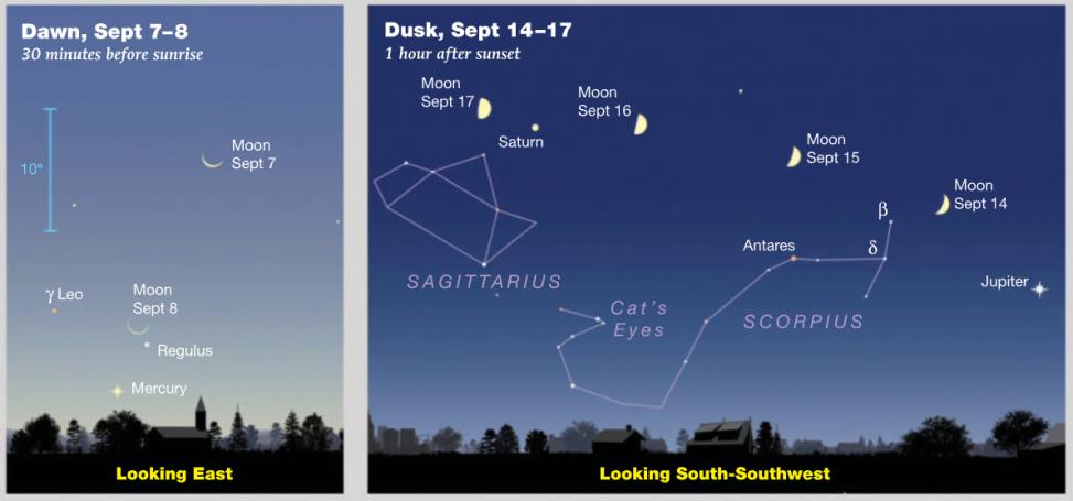 (C) Sky & Telescope