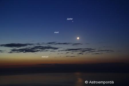 Mercuri, mart, júpiter i la lluna amb noms